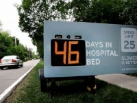 speed limit - days in hospital
